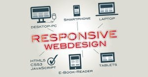 Blog: Layout & Responsive Webdesign